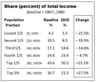 IncomeShares_txt