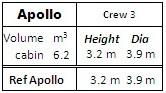 Apollo_Socs