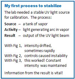 UV-Process_txt