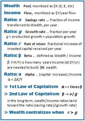 EconAlgebra_defs