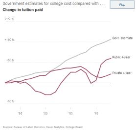 Tuition-paid_gph