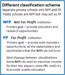 NFP-FP_def