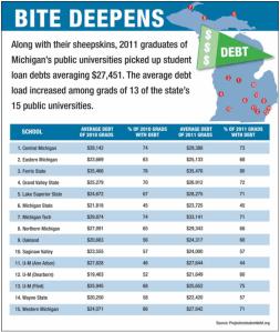 MI_Std_Debt_txt