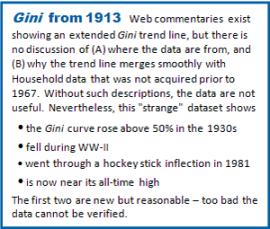PossibleGini from 1993_txt