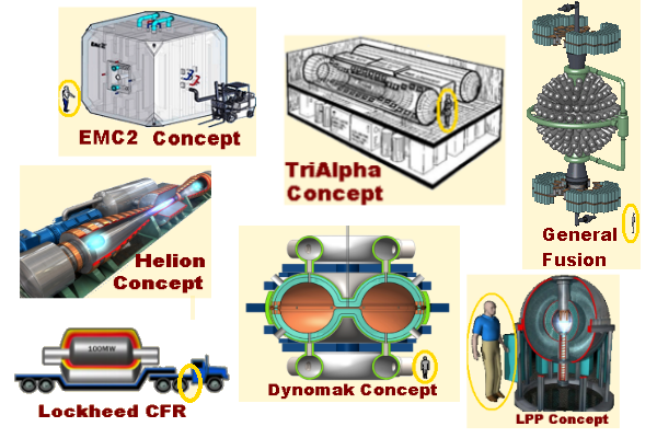 Fusion reactor proposals