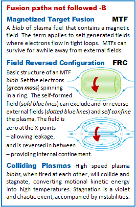 Magnitized Target Fusion, Field Reversed Configuration, Colliding Plasma