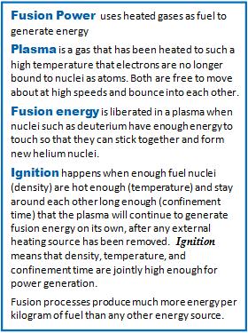 Plasma Fusion Terms