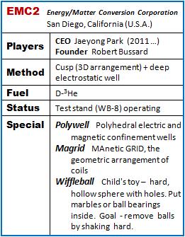 EMC2 Specifications