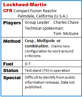 Lockheed CFR Specifications