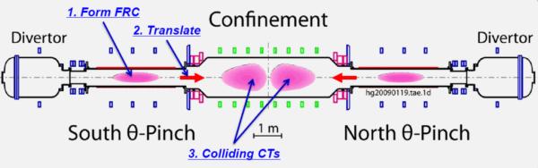 TAE C2 Diagram