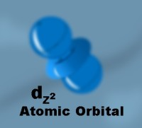 Orbital dz2 probability distribution