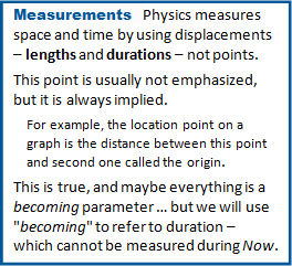 Physics measurments