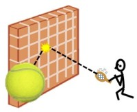 Ball on wall with observer