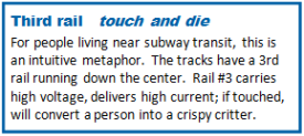 Third Rail definition
