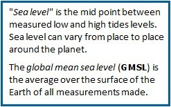 Definition of sea level